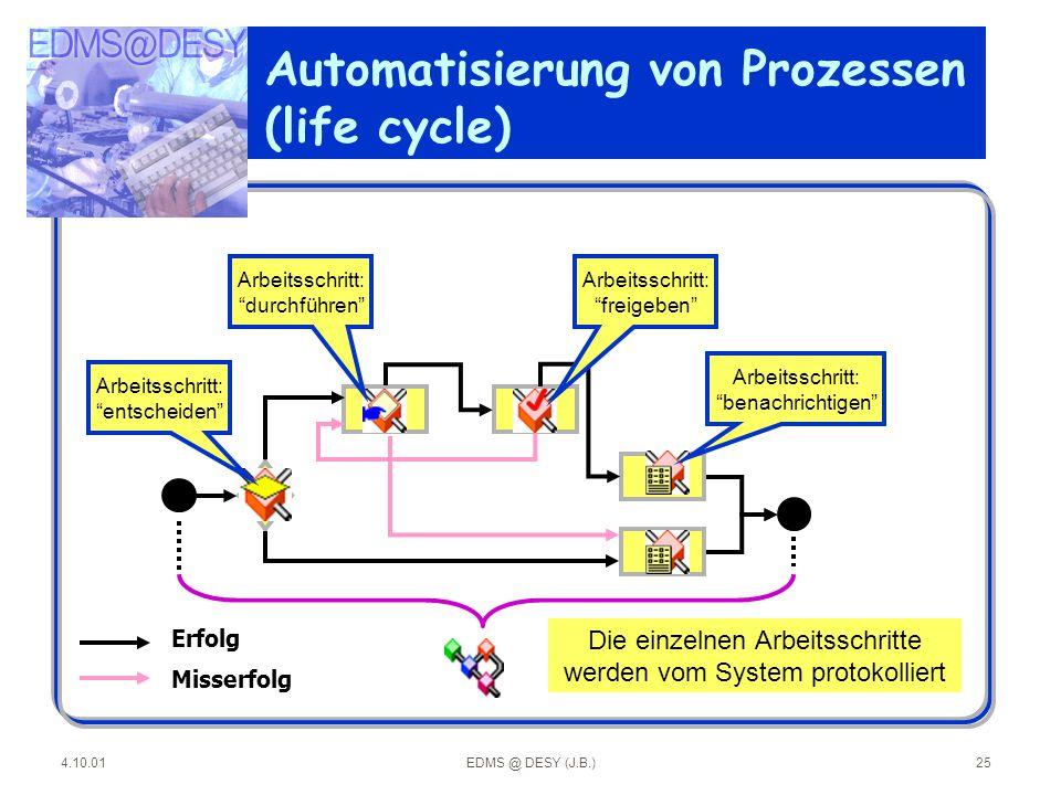 Automatisierung von Prozessen (life cycle)
