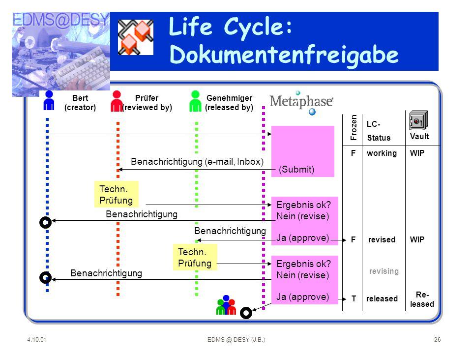 Life Cycle: Dokumentenfreigabe