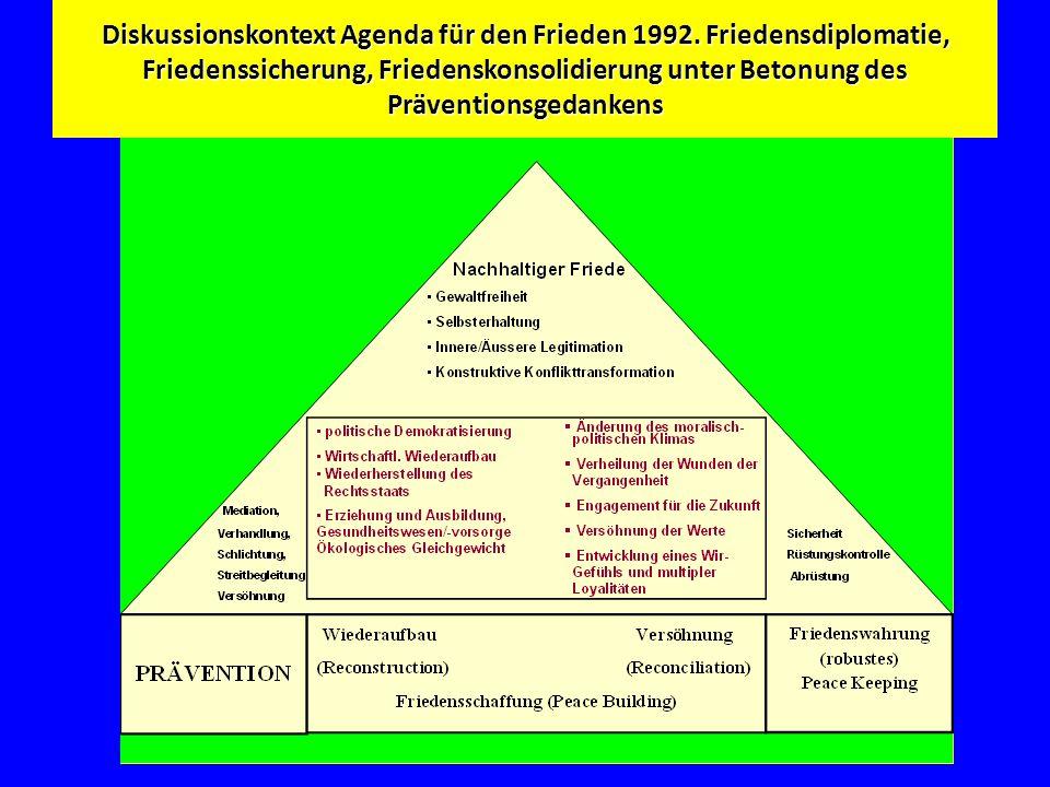 Diskussionskontext Agenda für den Frieden 1992