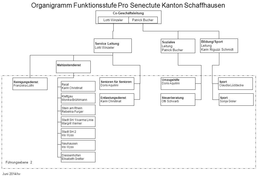 Organigramm Funktionsstufe Pro Senectute Kanton Schaffhausen