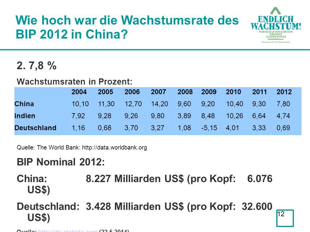 Wie hoch war die Wachstumsrate des BIP 2012 in China