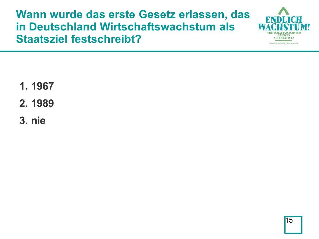 Wann wurde das erste Gesetz erlassen, das in Deutschland Wirtschaftswachstum als Staatsziel festschreibt