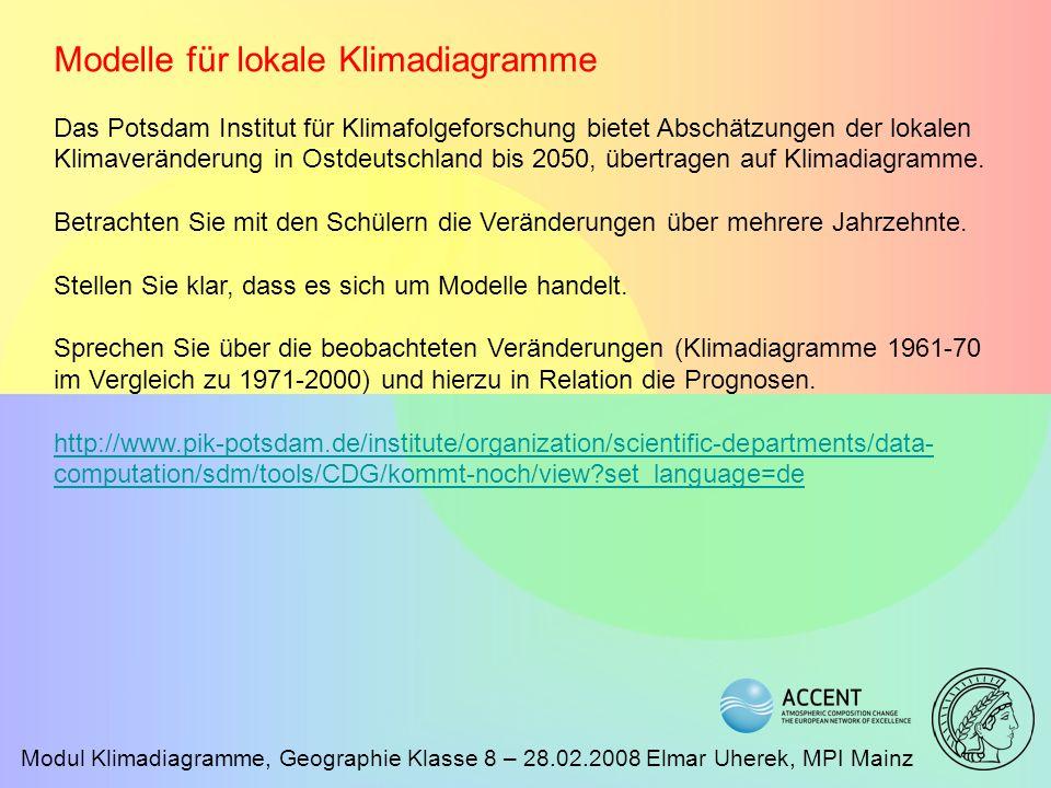 Modelle für lokale Klimadiagramme