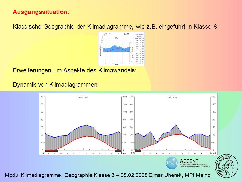 Ausgangssituation: Klassische Geographie der Klimadiagramme, wie z.B. eingeführt in Klasse 8. Erweiterungen um Aspekte des Klimawandels: