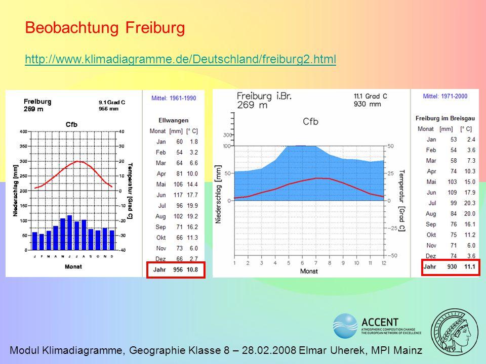Beobachtung Freiburg http://www.klimadiagramme.de/Deutschland/freiburg2.html