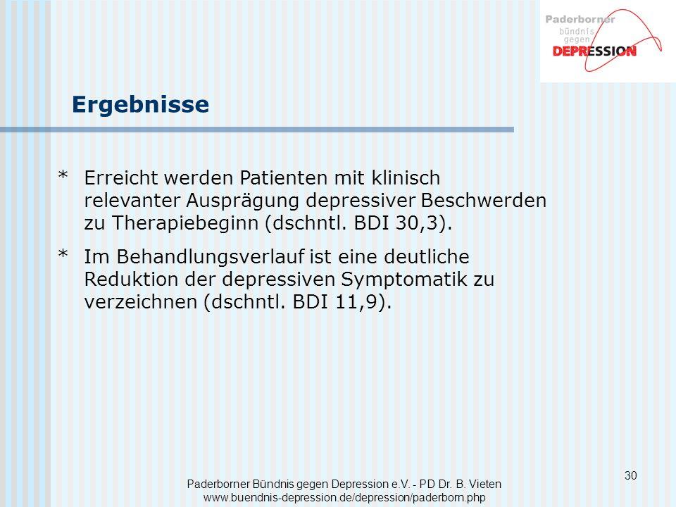 Ergebnisse * Erreicht werden Patienten mit klinisch relevanter Ausprägung depressiver Beschwerden zu Therapiebeginn (dschntl. BDI 30,3).