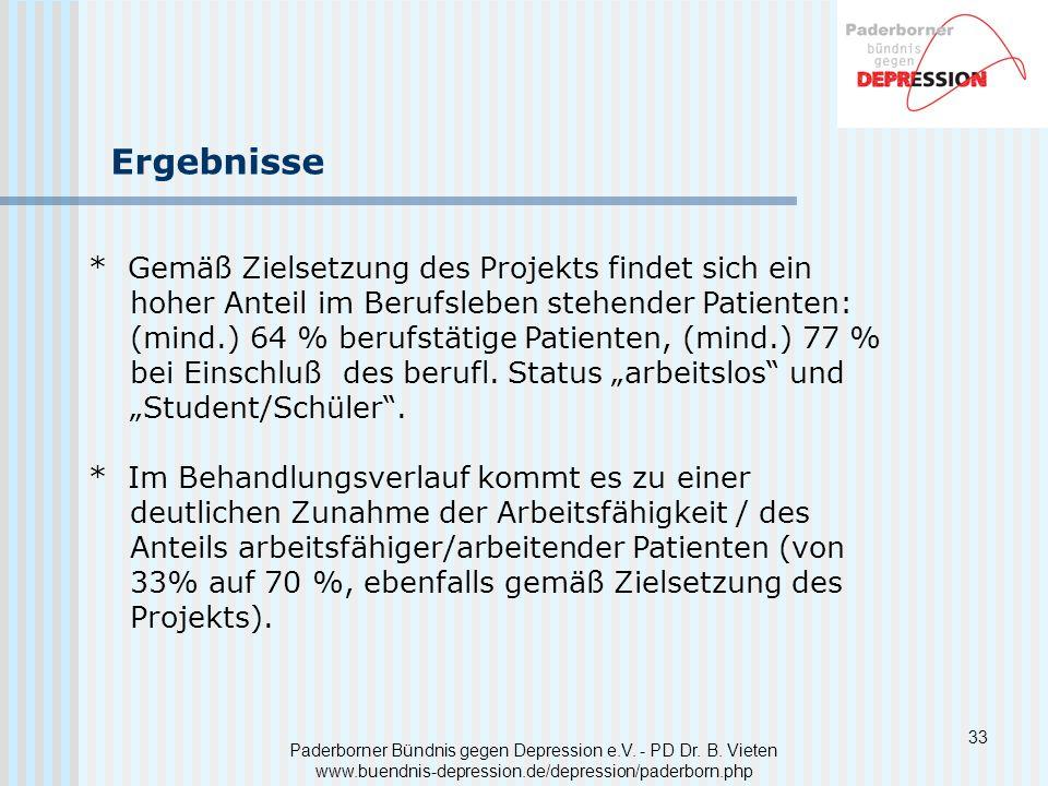 Ergebnisse * Gemäß Zielsetzung des Projekts findet sich ein hoher Anteil im Berufsleben stehender Patienten: