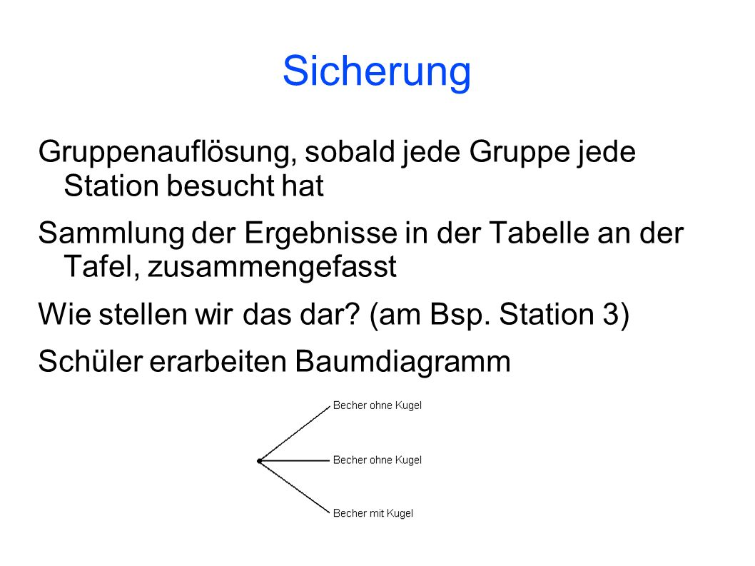 Sicherung Gruppenauflösung, sobald jede Gruppe jede Station besucht hat. Sammlung der Ergebnisse in der Tabelle an der Tafel, zusammengefasst.