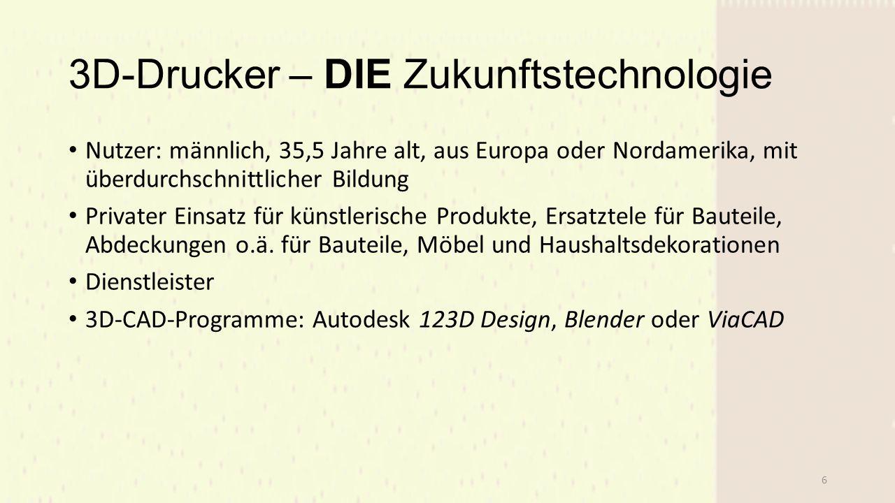 3D-Drucker – DIE Zukunftstechnologie