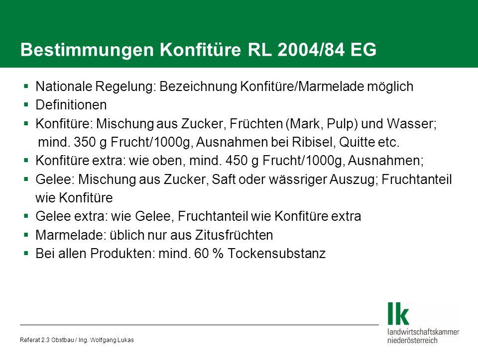 Bestimmungen Konfitüre RL 2004/84 EG