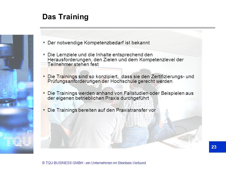 Das Training Der notwendige Kompetenzbedarf ist bekannt