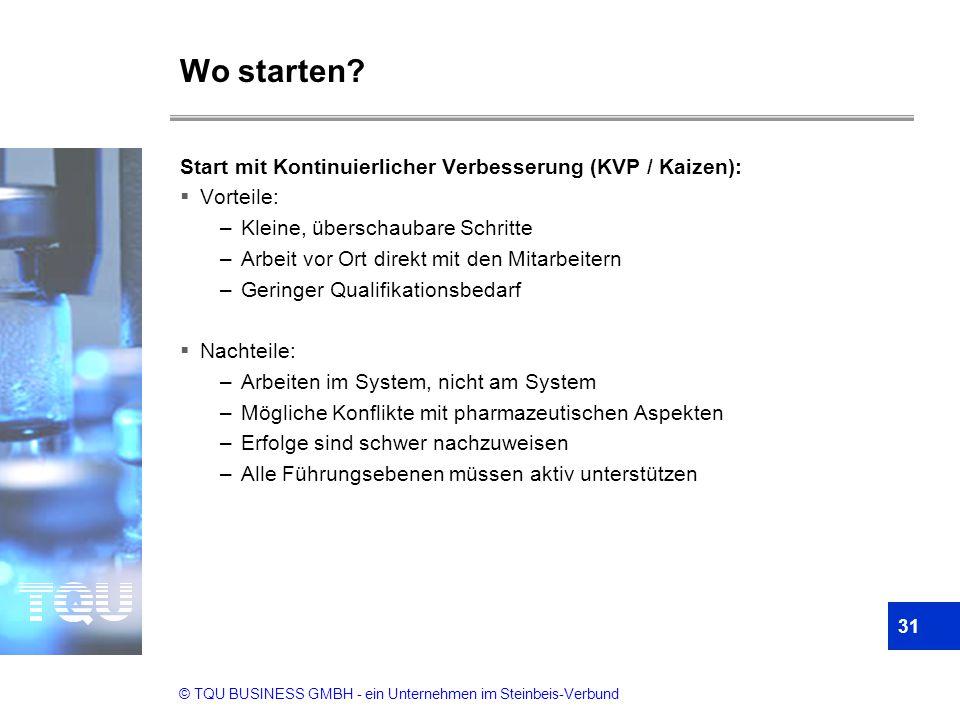Wo starten Start mit Kontinuierlicher Verbesserung (KVP / Kaizen):