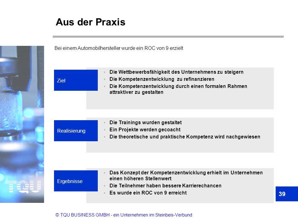 Aus der Praxis Bei einem Automobilhersteller wurde ein ROC von 9 erzielt. Die Wettbewerbsfähigkeit des Unternehmens zu steigern.