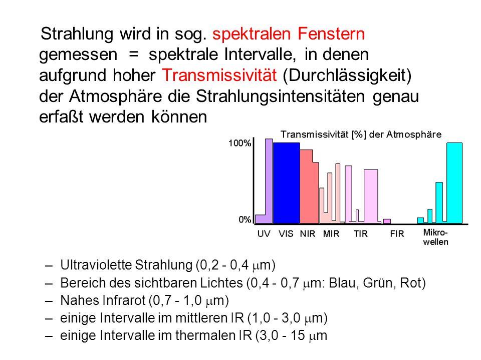 Strahlung wird in sog. spektralen Fenstern gemessen = spektrale Intervalle, in denen aufgrund hoher Transmissivität (Durchlässigkeit) der Atmosphäre die Strahlungsintensitäten genau erfaßt werden können