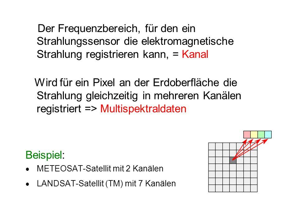 Der Frequenzbereich, für den ein Strahlungssensor die elektromagnetische Strahlung registrieren kann, = Kanal