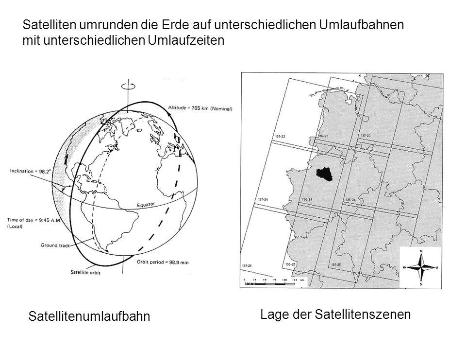 Satelliten umrunden die Erde auf unterschiedlichen Umlaufbahnen