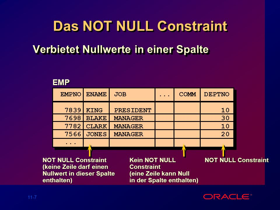 Das NOT NULL Constraint