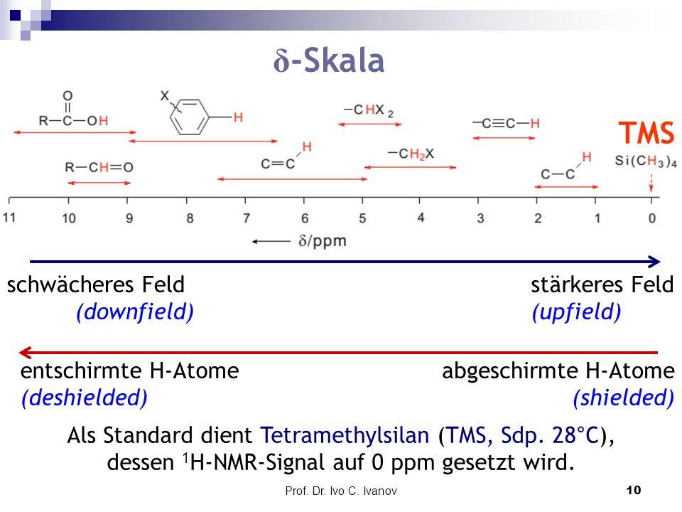 δ-Skala Als Standard dient Tetramethylsilan (TMS, Sdp. 28°C), dessen 1H-NMR-Signal auf 0 ppm gesetzt wird.