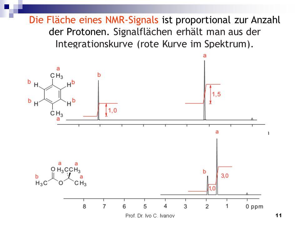 Die Fläche eines NMR-Signals ist proportional zur Anzahl der Protonen