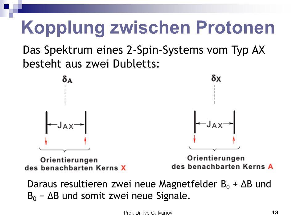 Kopplung zwischen Protonen