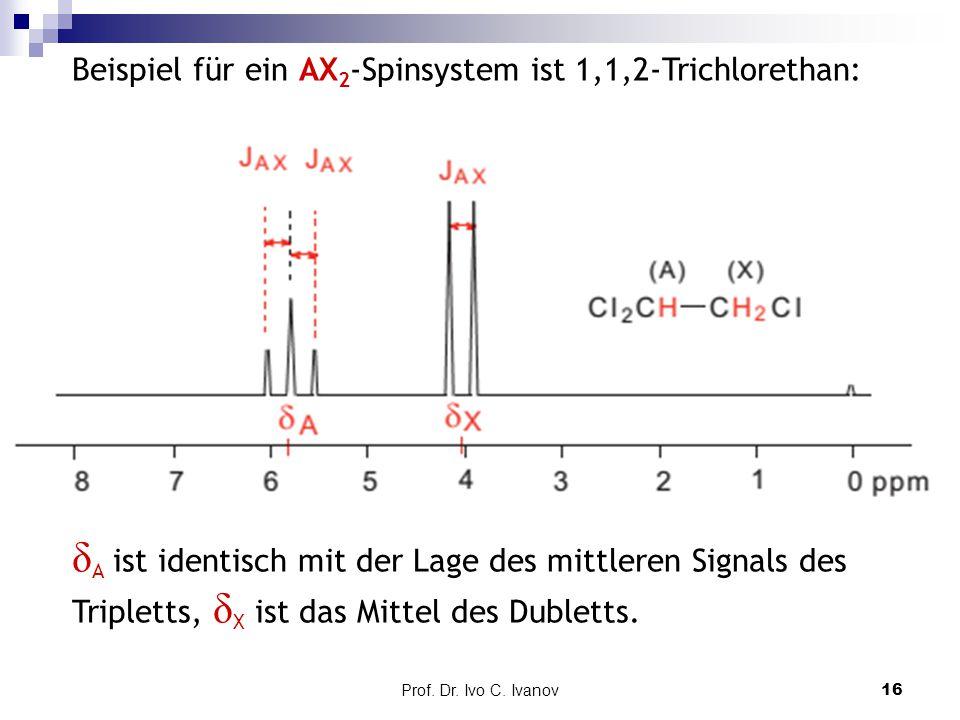 Beispiel für ein AX2-Spinsystem ist 1,1,2-Trichlorethan: