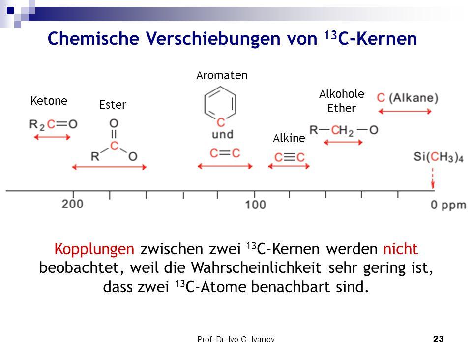Chemische Verschiebungen von 13C-Kernen