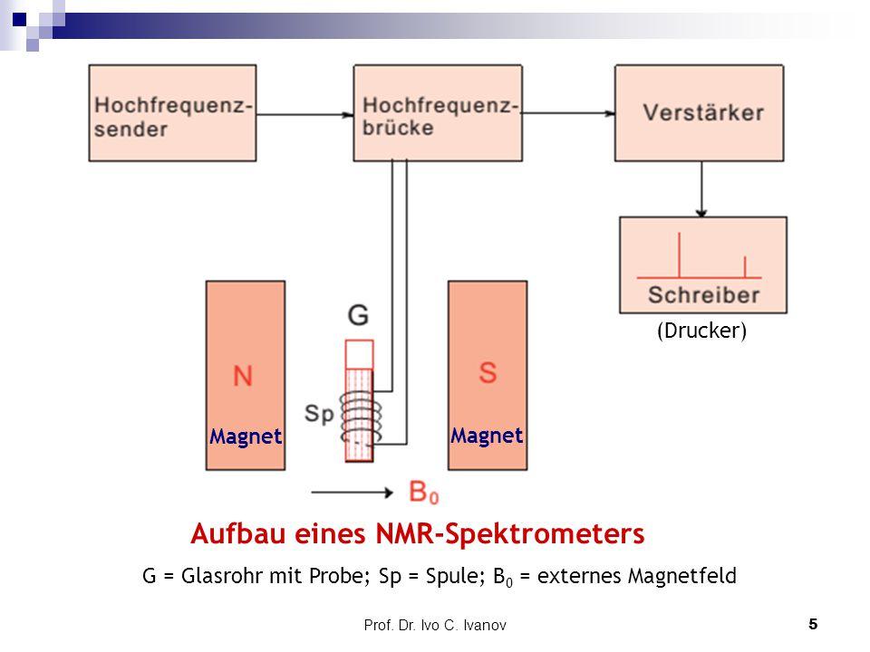 Aufbau eines NMR-Spektrometers