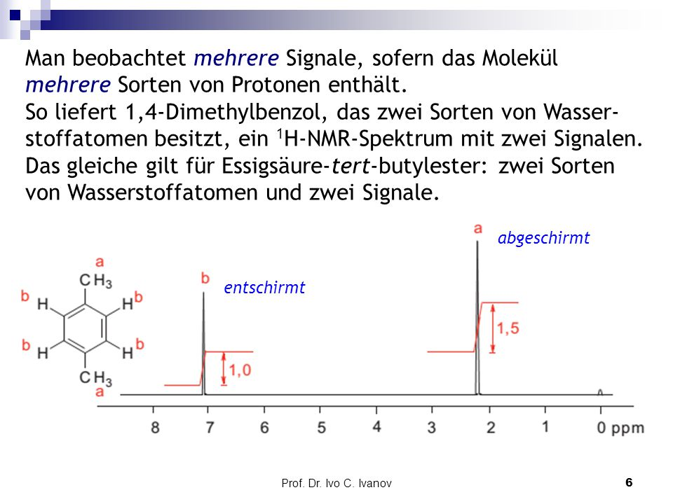 Man beobachtet mehrere Signale, sofern das Molekül mehrere Sorten von Protonen enthält. So liefert 1,4-Dimethylbenzol, das zwei Sorten von Wasser-stoffatomen besitzt, ein 1H-NMR-Spektrum mit zwei Signalen. Das gleiche gilt für Essigsäure-tert-butylester: zwei Sorten von Wasserstoffatomen und zwei Signale.