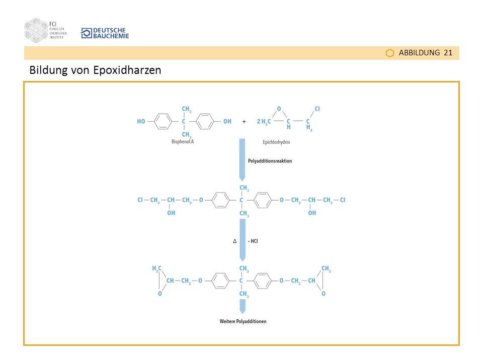 Bildung von Epoxidharzen