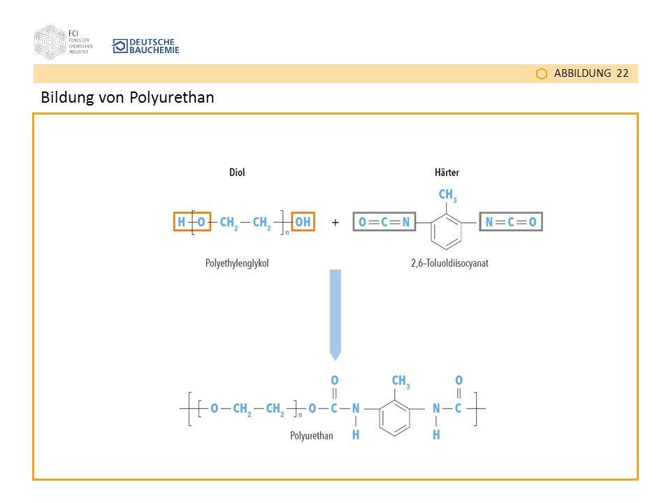 Bildung von Polyurethan