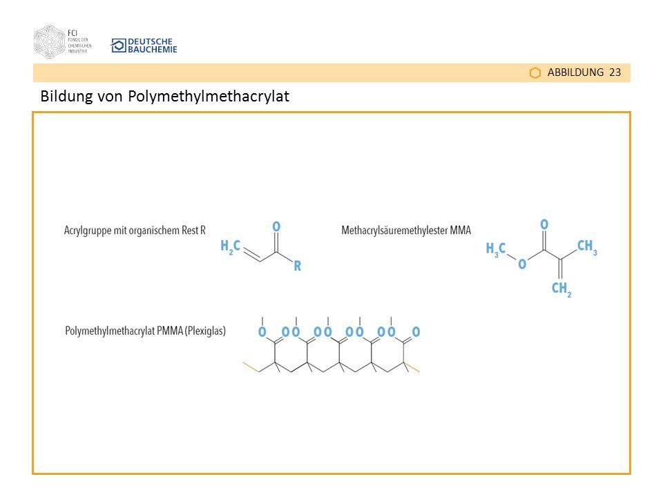 Bildung von Polymethylmethacrylat