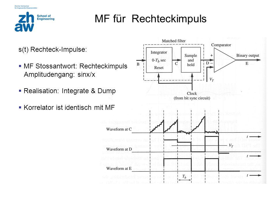 MF für Rechteckimpuls s(t) Rechteck-Impulse: