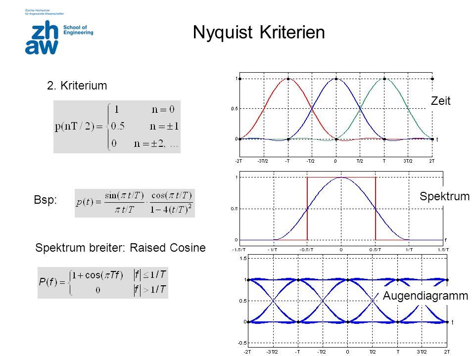 Nyquist Kriterien 2. Kriterium Zeit Spektrum Bsp: