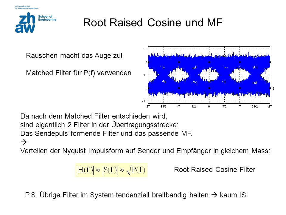 Root Raised Cosine und MF