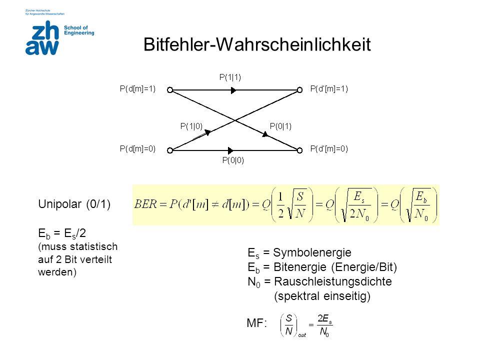 Bitfehler-Wahrscheinlichkeit