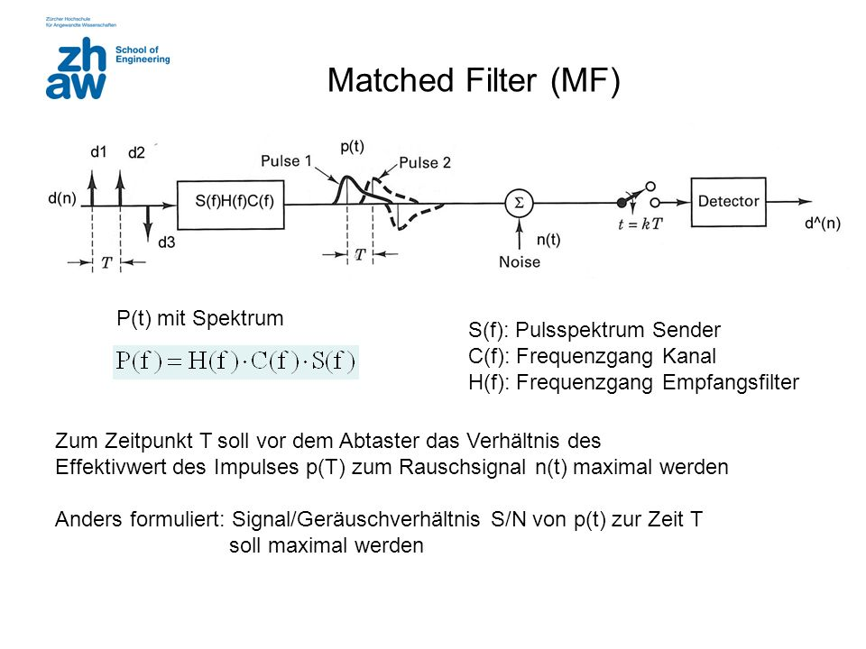 Matched Filter (MF) Matched Filter mathematisch: P(t) mit Spektrum