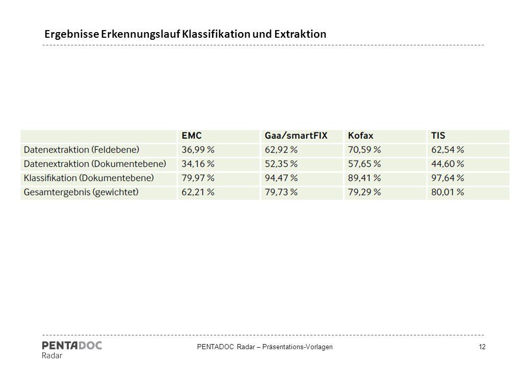 Ergebnisse Erkennungslauf Klassifikation und Extraktion