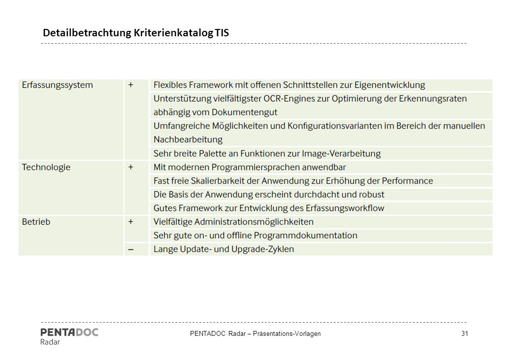 Detailbetrachtung Kriterienkatalog TIS