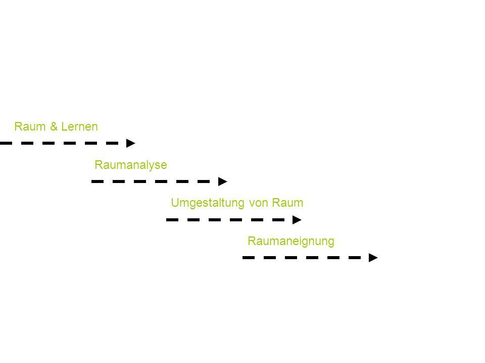 Raum & Lernen Raumanalyse Umgestaltung von Raum Raumaneignung