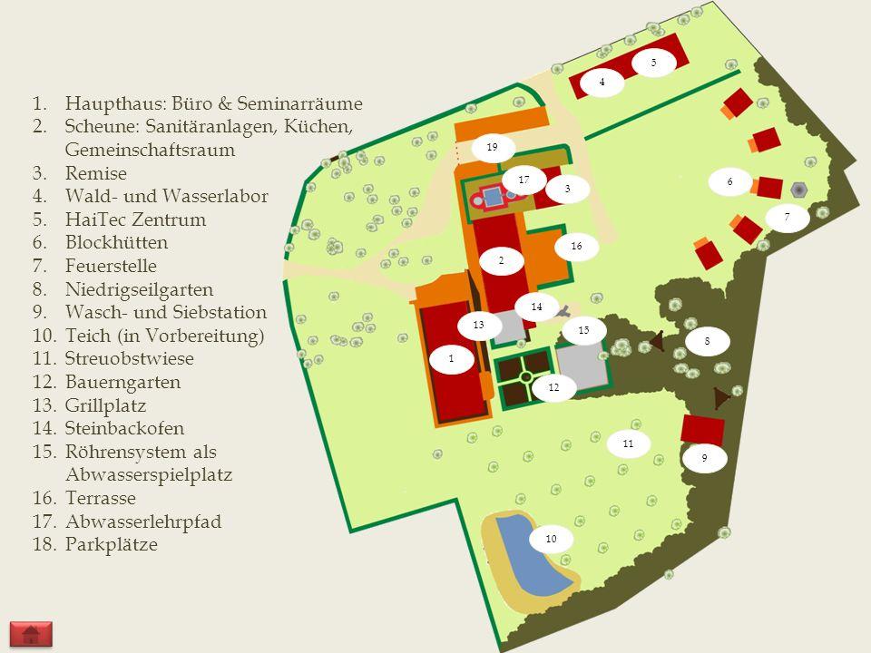 Haupthaus: Büro & Seminarräume