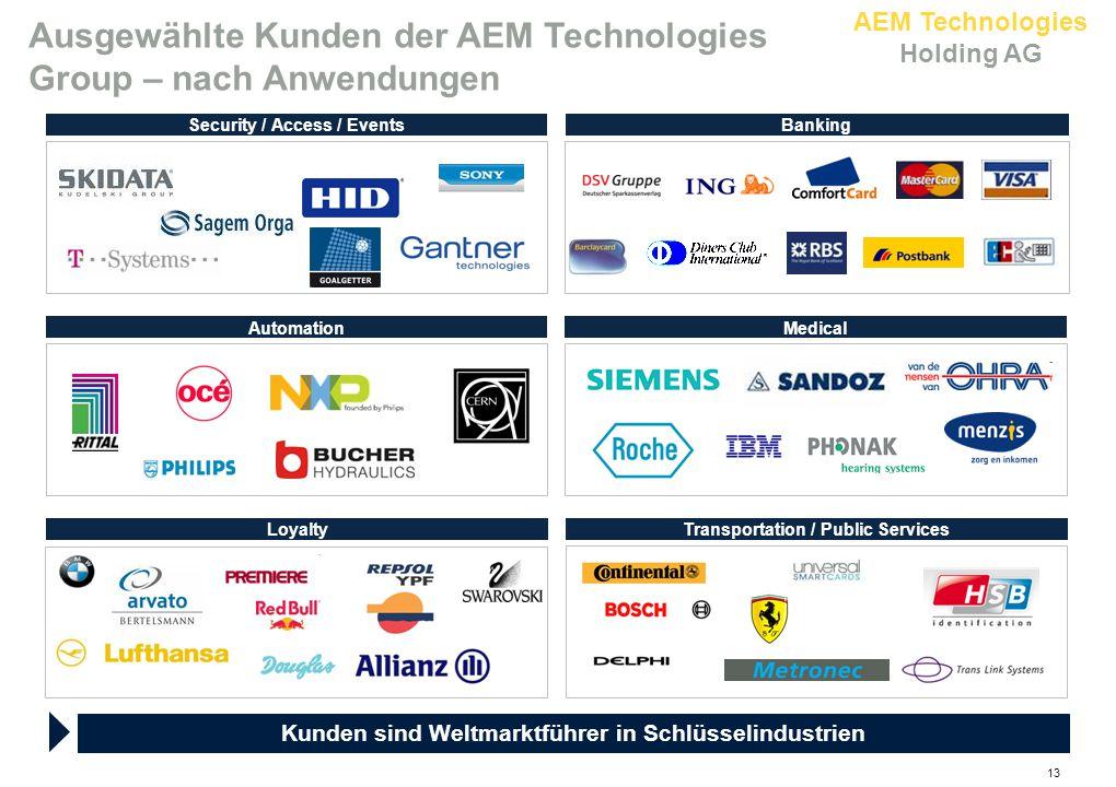 Ausgewählte Kunden der AEM Technologies Group – nach Anwendungen