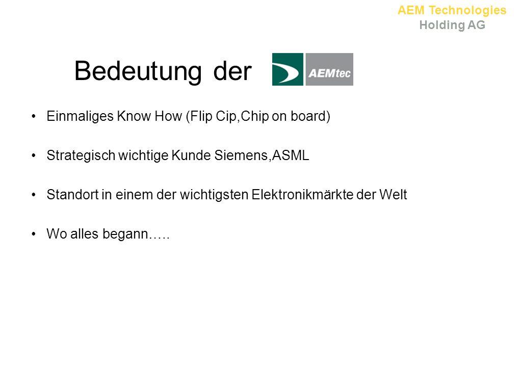 Bedeutung der Einmaliges Know How (Flip Cip,Chip on board)