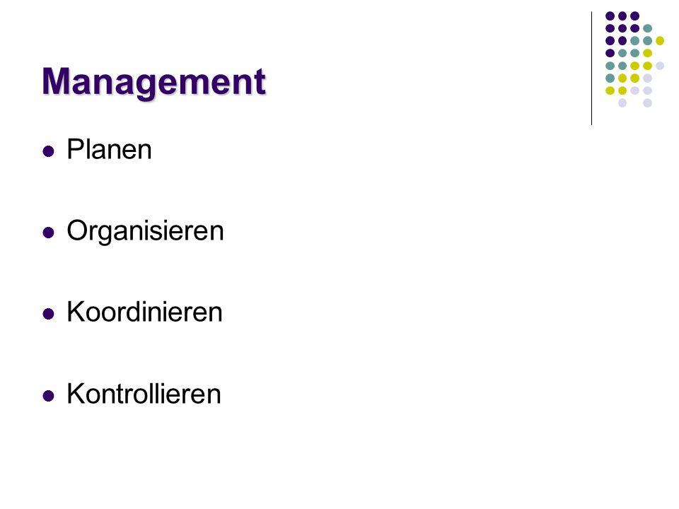 Management Planen Organisieren Koordinieren Kontrollieren