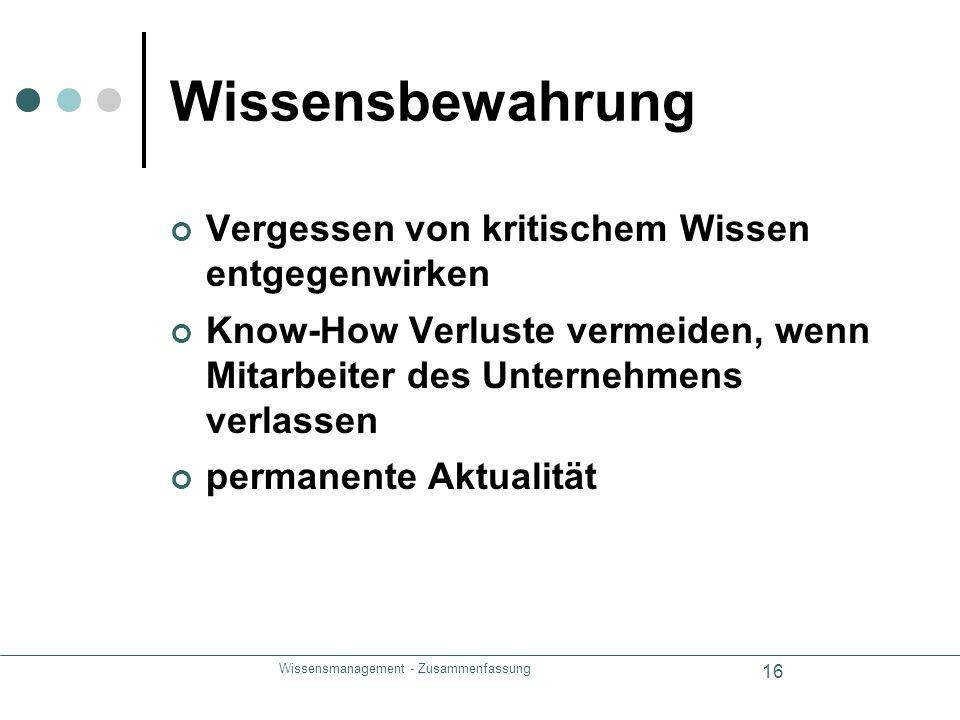 Wissensmanagement - Zusammenfassung