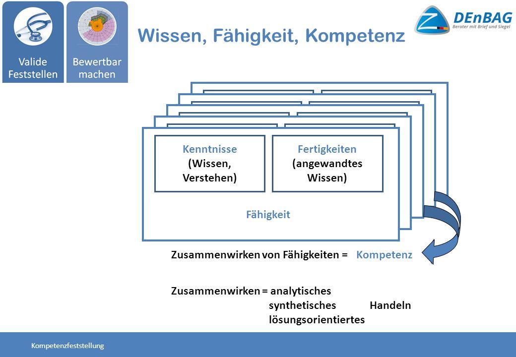 Fertigkeiten (angewandtes Wissen)