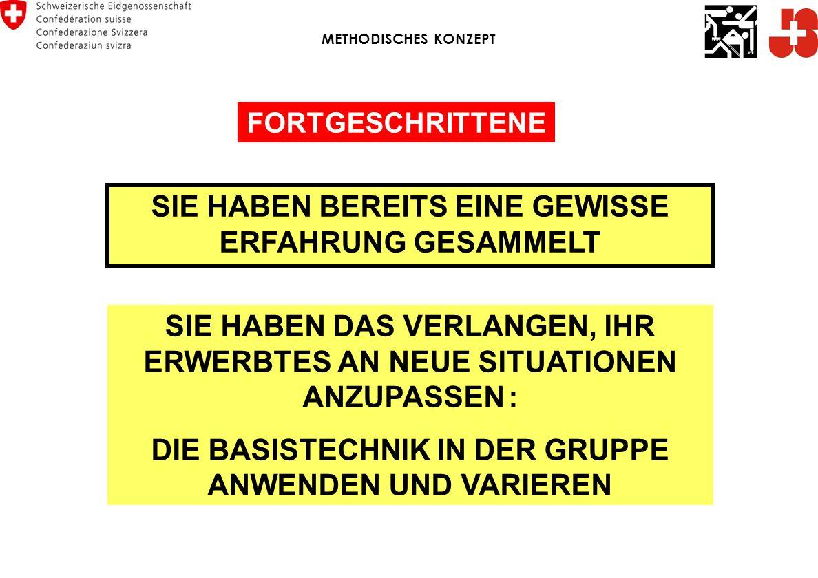 SIE HABEN BEREITS EINE GEWISSE ERFAHRUNG GESAMMELT