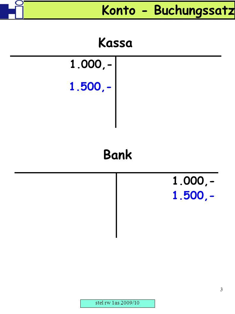 Konto - Buchungssatz Kassa Bank 1.000,- 1.500,- 1.000,- 1.500,-