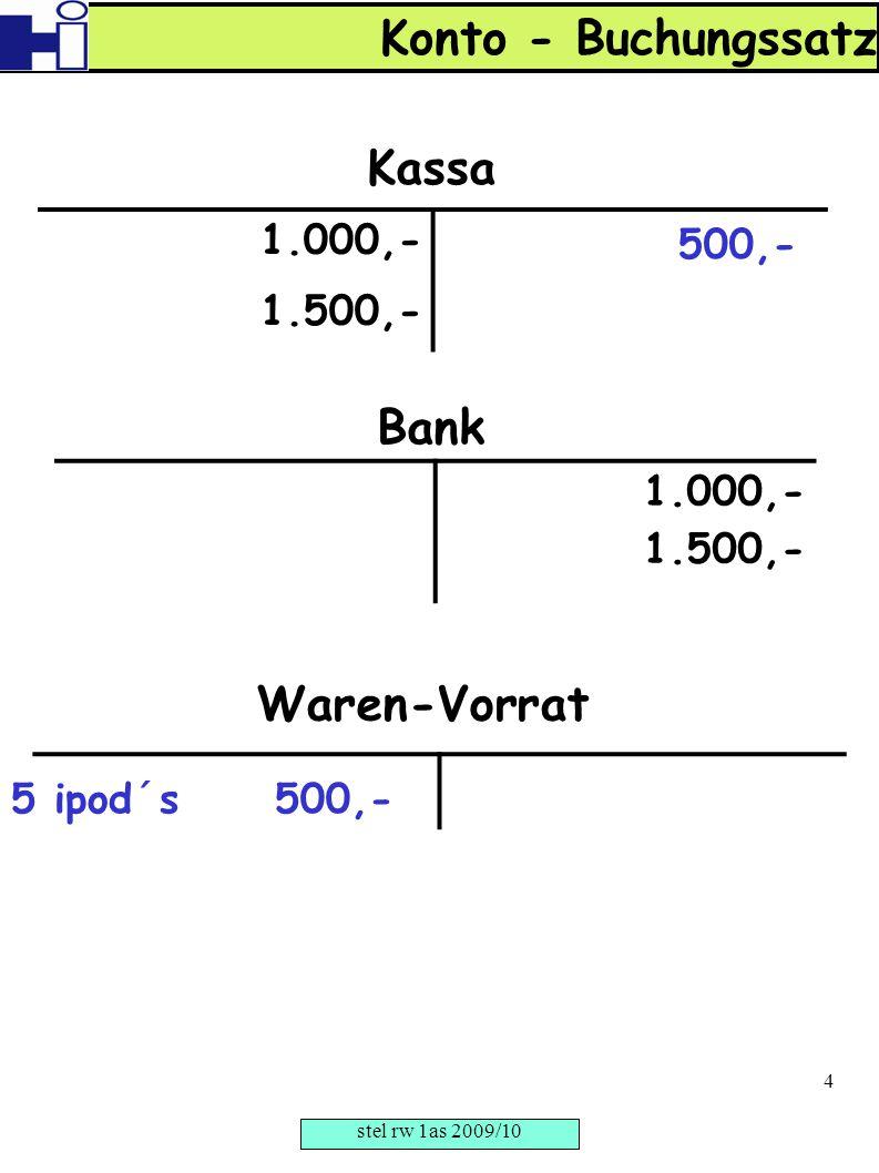 Kassa Bank Waren-Vorrat