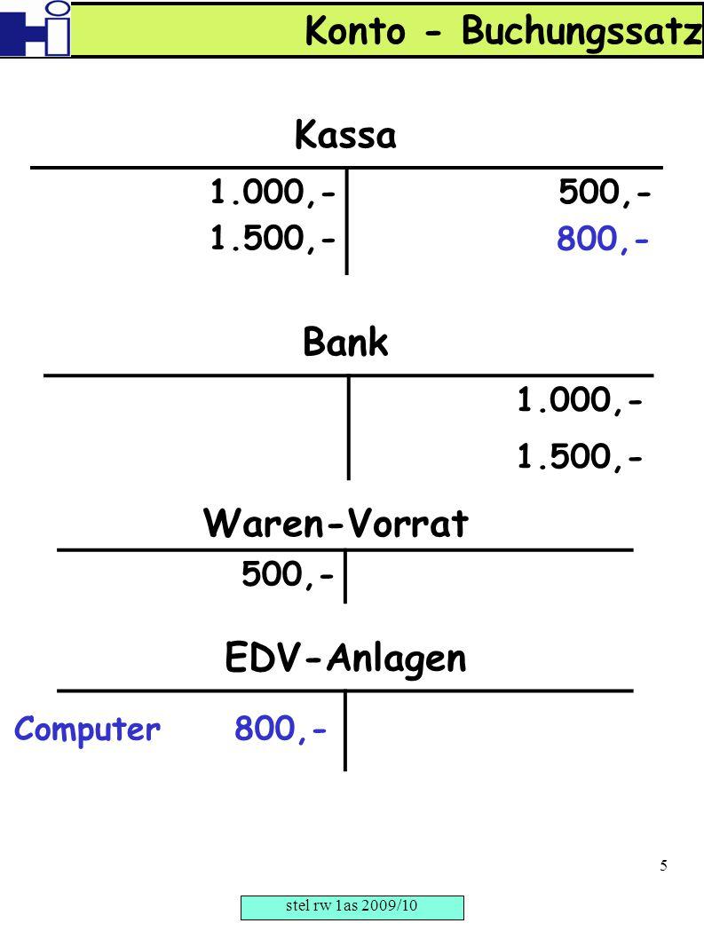 Kassa Bank Waren-Vorrat EDV-Anlagen