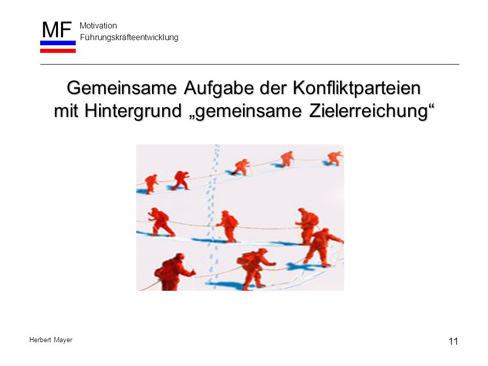 """Gemeinsame Aufgabe der Konfliktparteien mit Hintergrund """"gemeinsame Zielerreichung"""